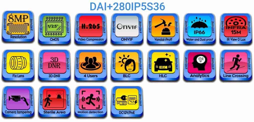 DAI+280IP5S36