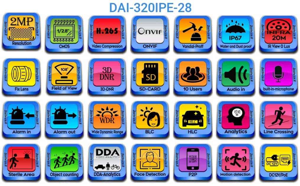 DAI-320IPE-28
