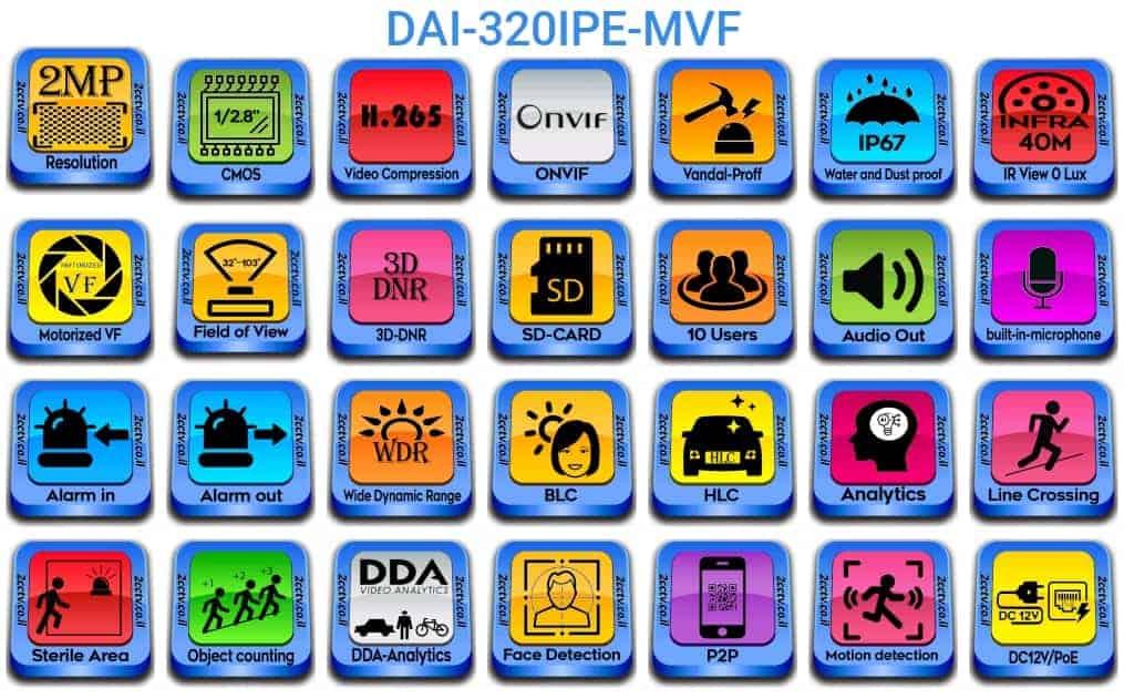 DAI-320IPE-MVF