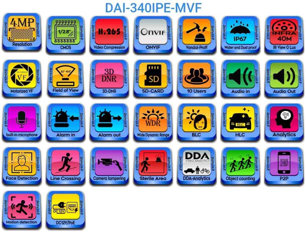 DAI-340IPE-MVF