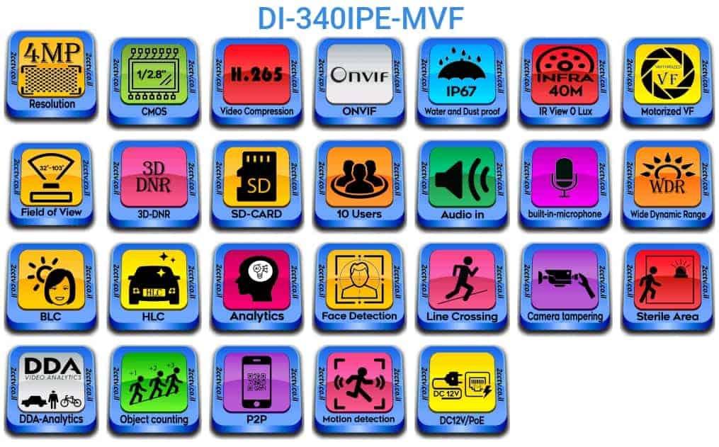 DI-340IPE-MVF