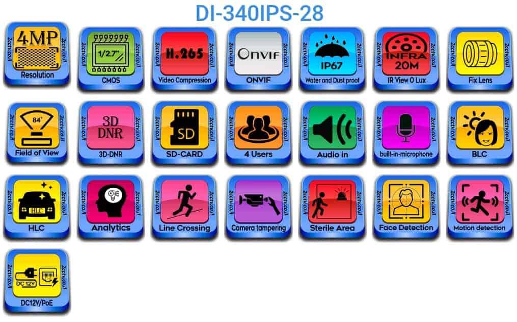 DI-340IPS-28