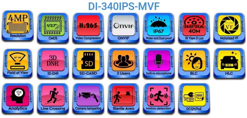 DI-340IPS-MVF