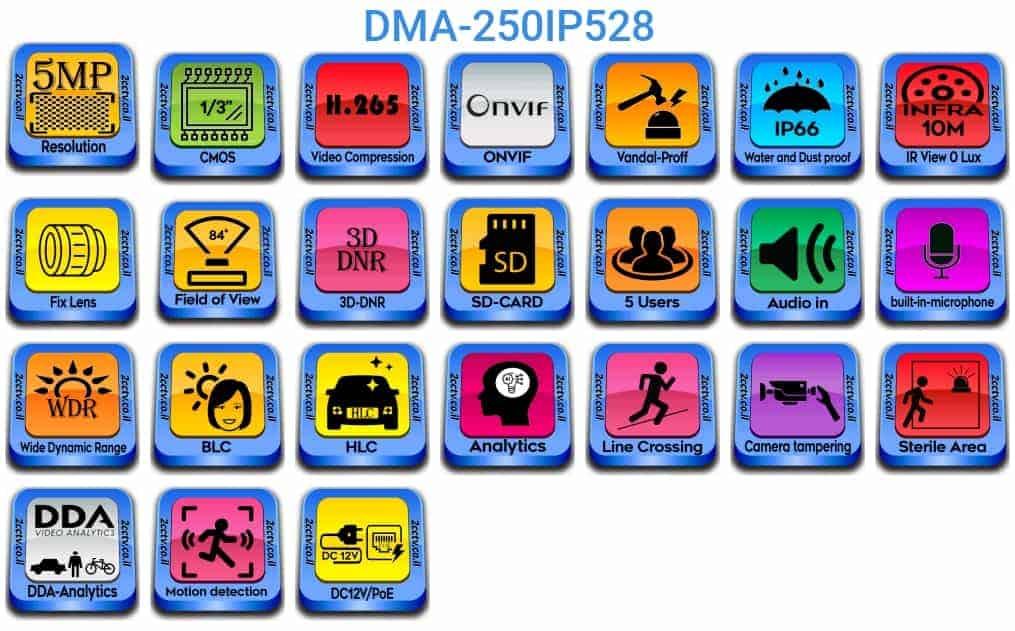 DMA-250IP528