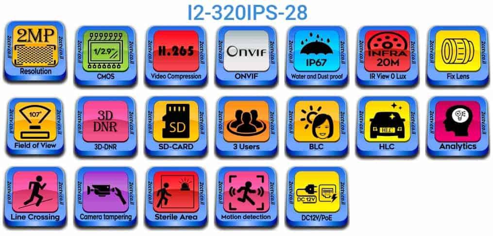 I2-320IPS-28