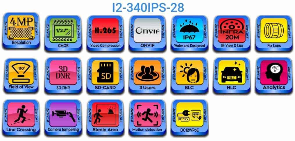 I2-340IPS-28