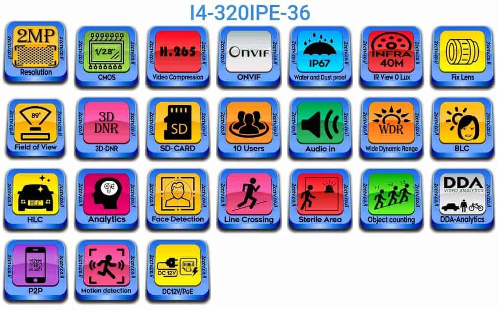 I4-320IPE-36