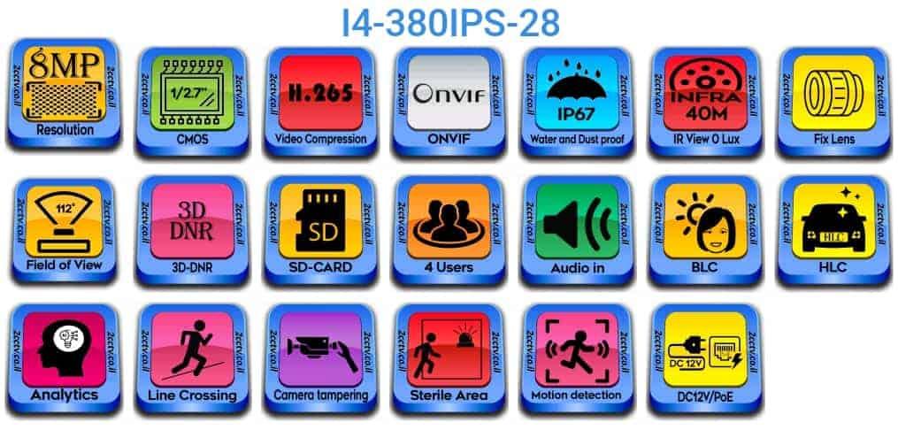 I4-380IPS-28
