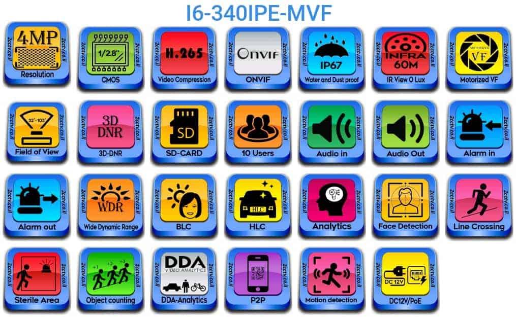 I6-340IPE-MVF