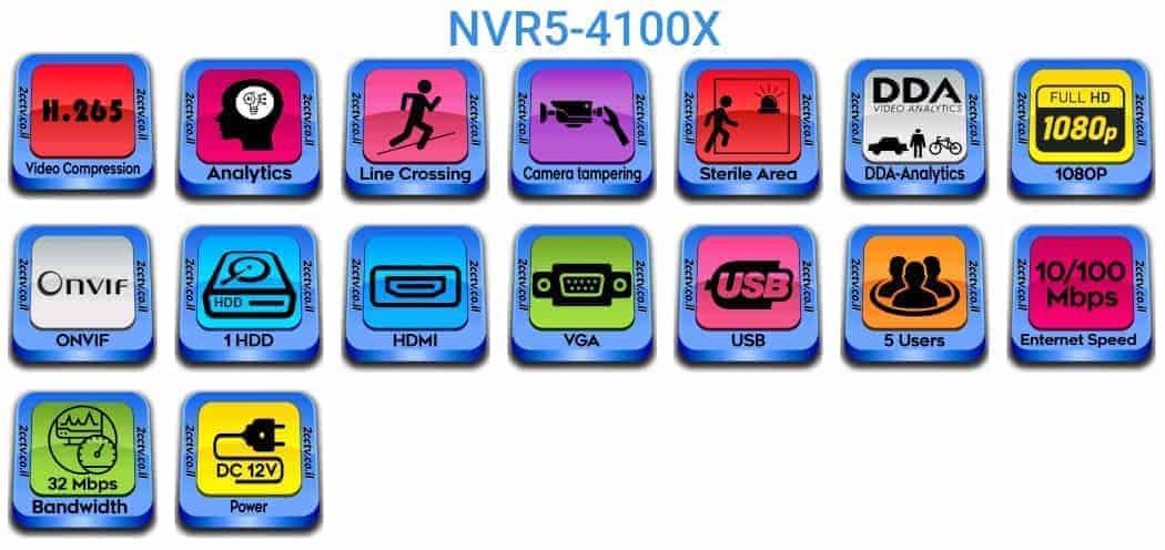 NVR5-4100X