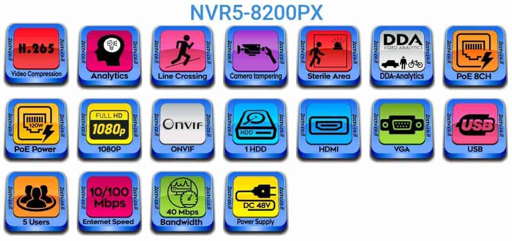 NVR5-8200PX
