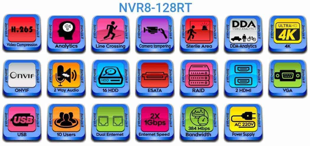 NVR8-128RT