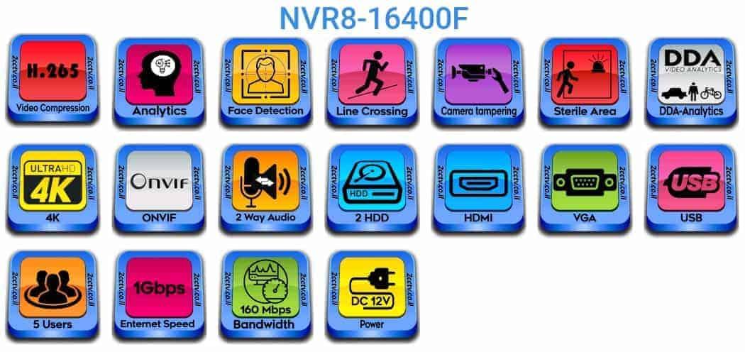 NVR8-16400F