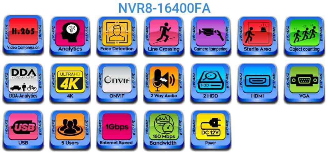 NVR8-16400FA