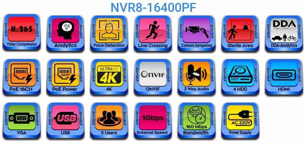 NVR8-16400PF
