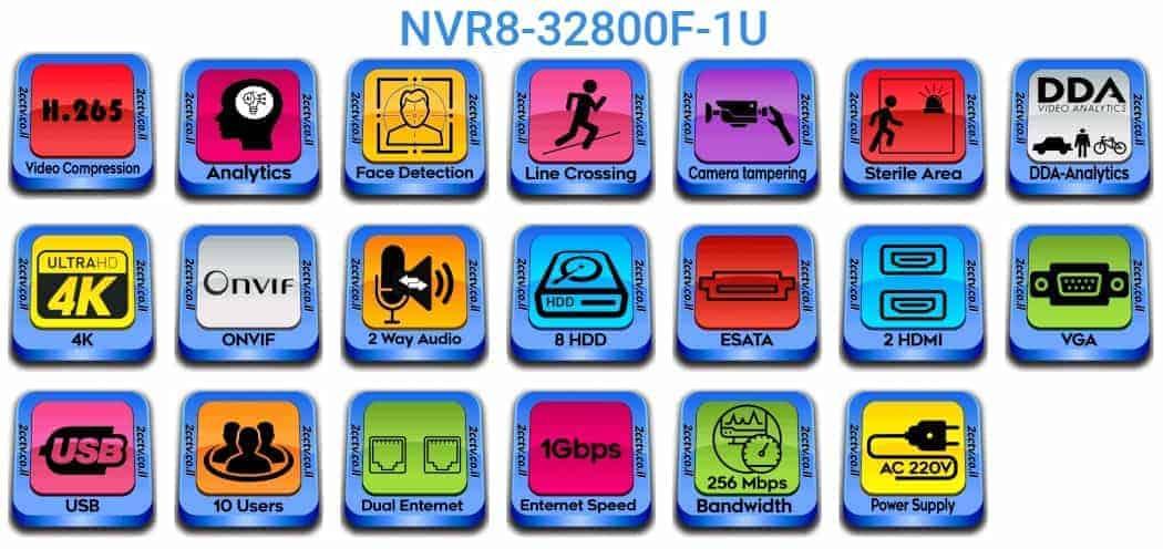 NVR8-32800F-1U