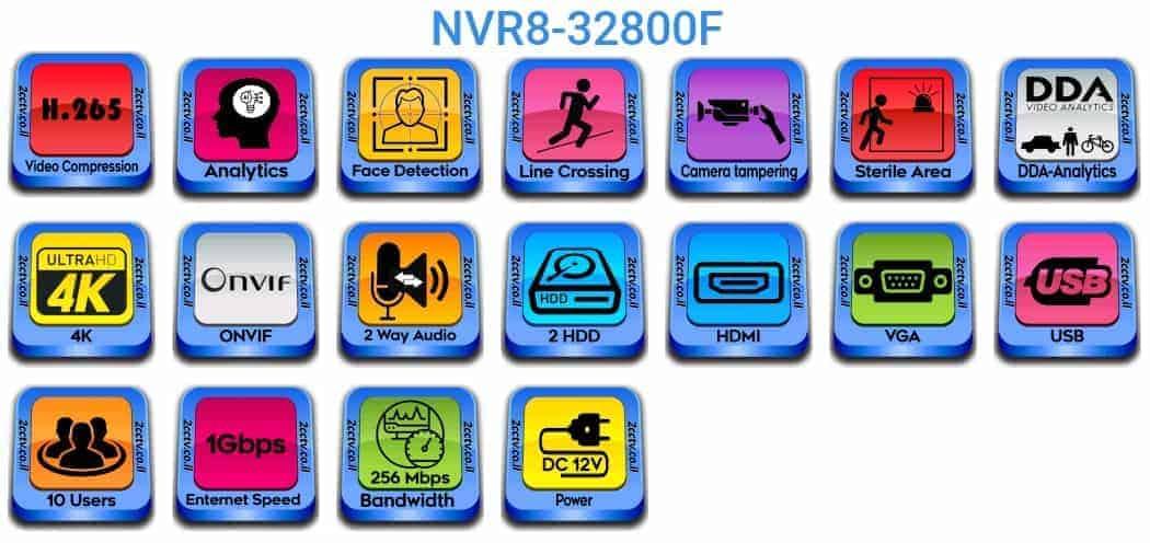 NVR8-32800F
