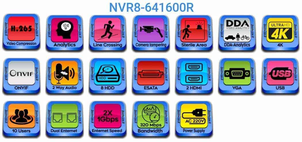 NVR8-641600R