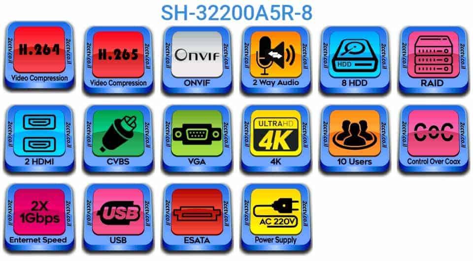 SH-32200A5R-8