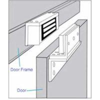 מתאם אלקטרומגנט לדלת הנפתחת לתוך המרחב המוגן ZL-Baraclet